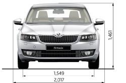 Габариты новой Skoda Octavia 2013