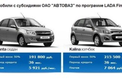 Расчет кредита на автомобили Lada