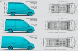 Габариты грузовика Ford Transit