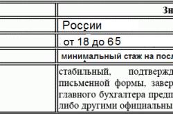 Изображение - Skoda rapid в кредит usloviya1-250x166